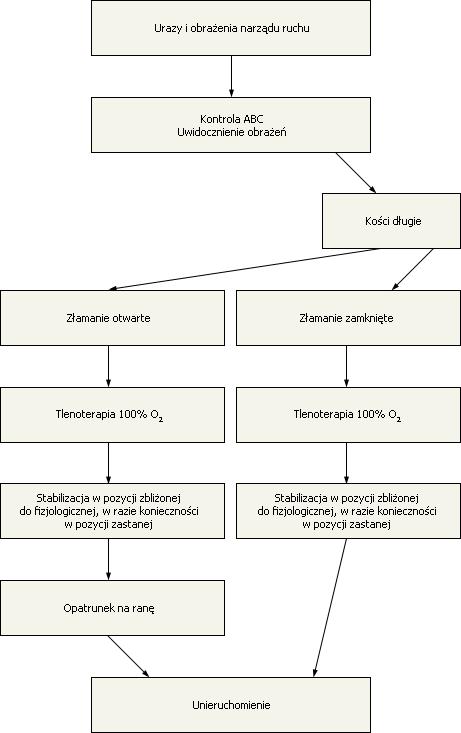 инсулин и глюкофаж